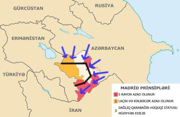 Ermənistanın hərbi yolla Madrid prinsiplərinə tabe edilməsi variantı